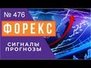 💰 Прогноз ФОРЕКС и ФОРТС 30 апреля