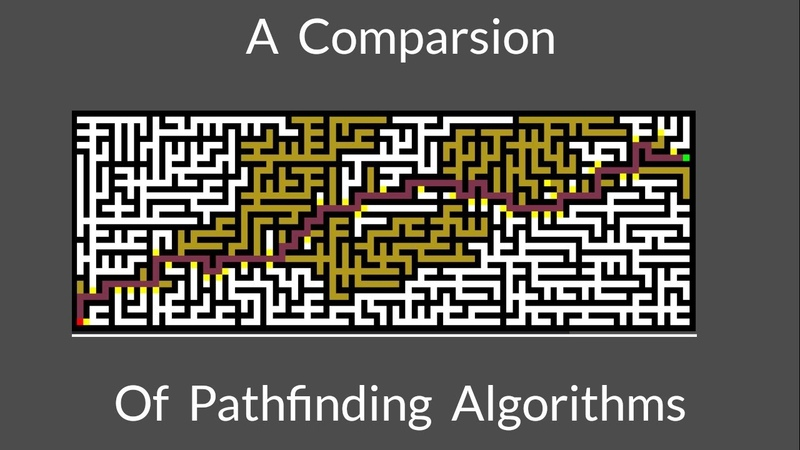 A Comparsion of Pathfinding Algorithms