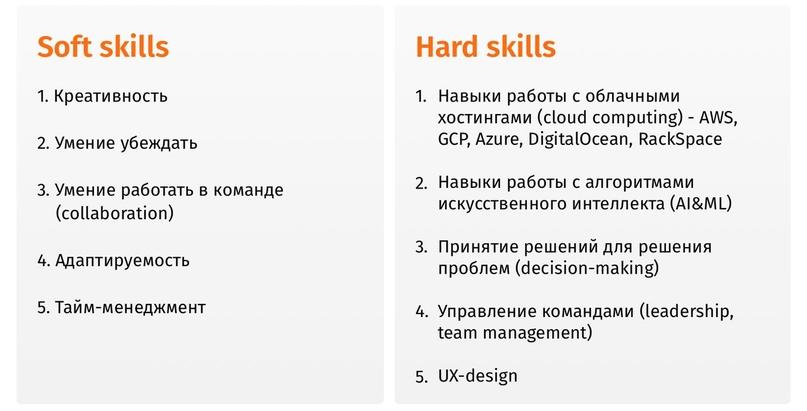100 вопросов для определения soft skills, изображение №1