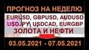 Прогноз рынка форекс на эту неделю, 3 мая. Флет убийца трендовых ТС.