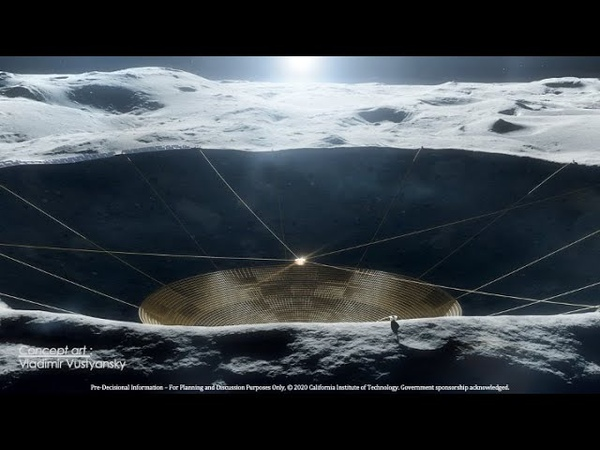 Lunar Crater Radio Telescope (LCRT) on the Far-Side of the Moon
